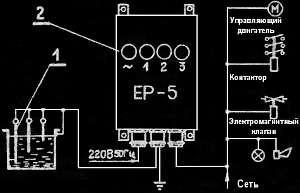 Блок-схема сигнализатора ESP-50