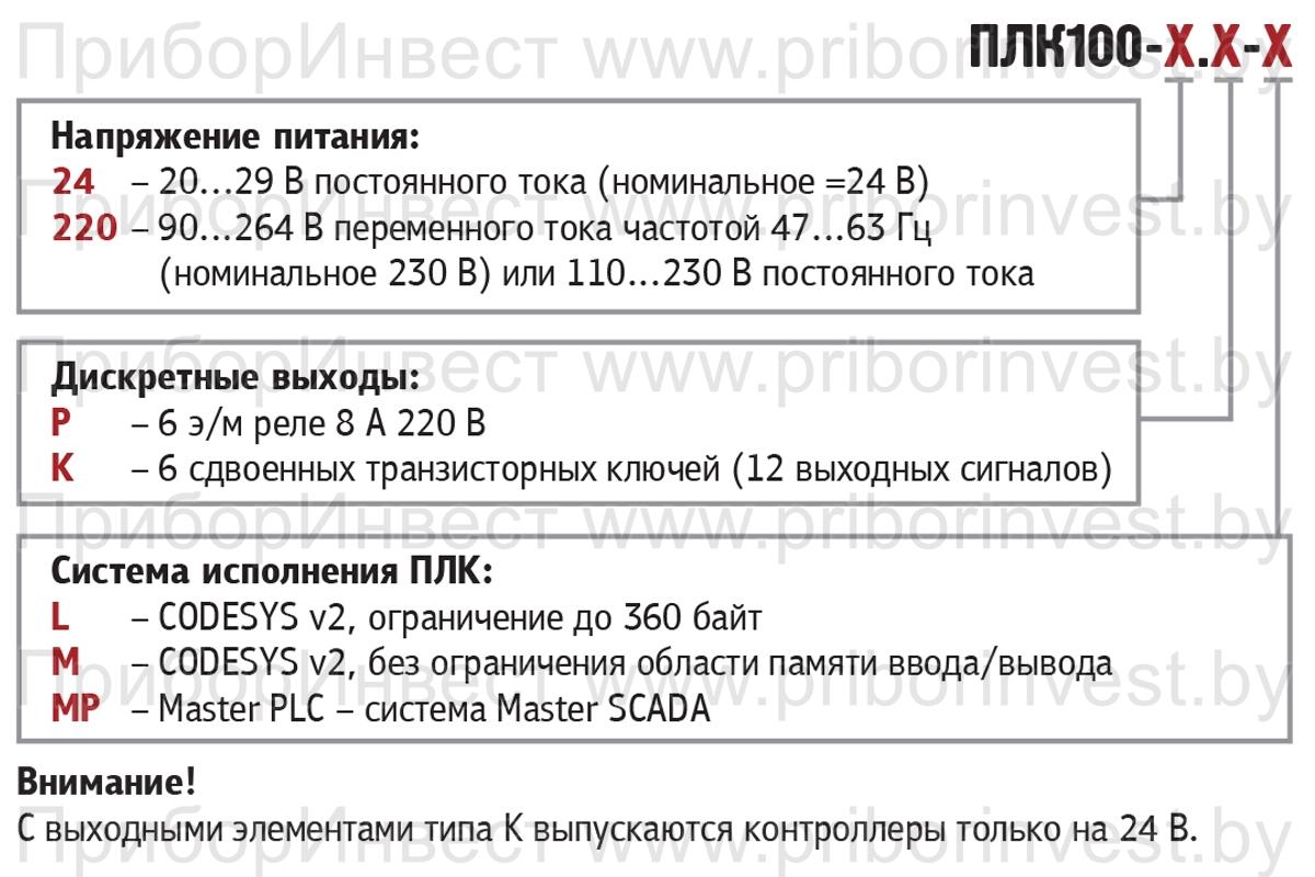 КАРТА ЗАКАЗА КОНТРОЛЛЕРА ОВЕН ПЛК100